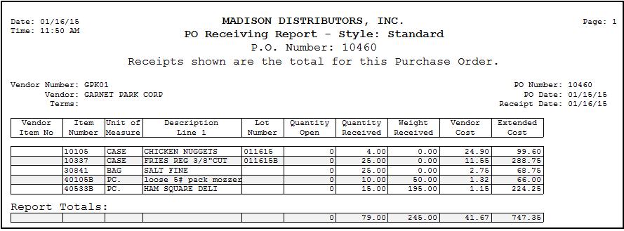 Annex xxvii unhcr distribution report.