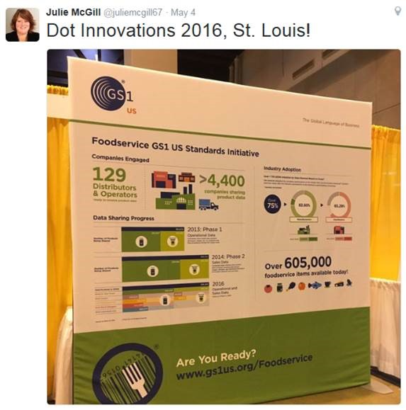 Innovations 2016 - Dot Foods Annual Trade Show