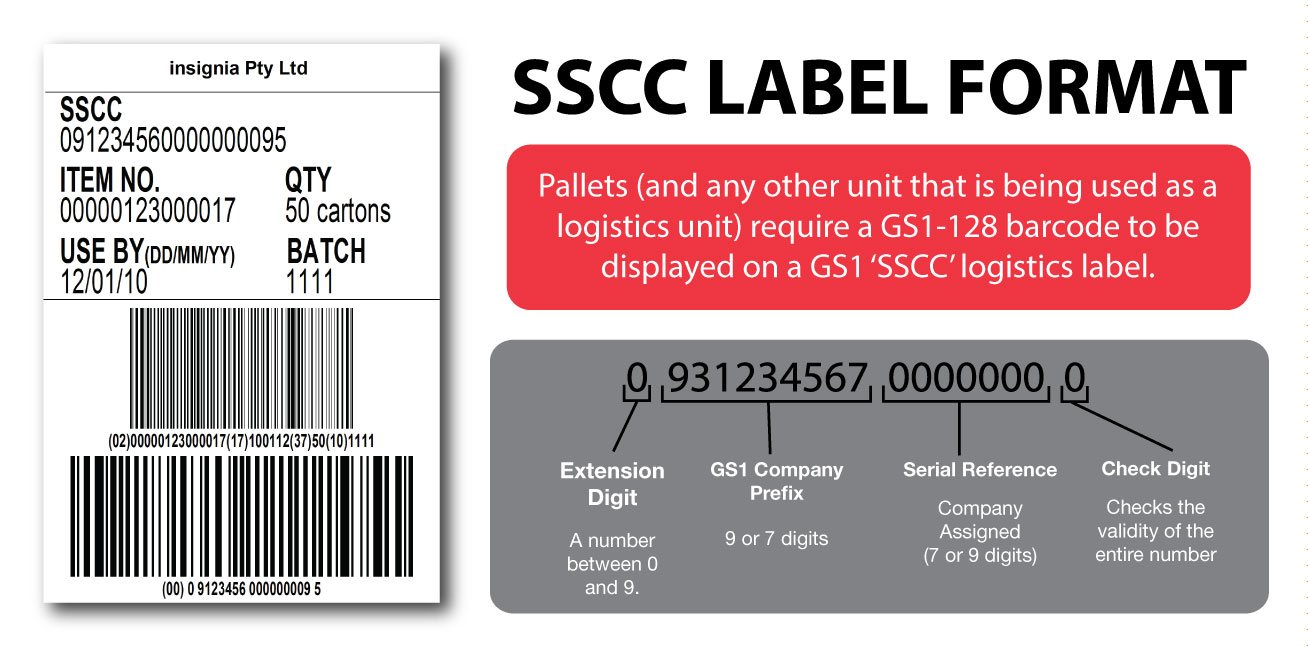 Storage Bin Labels Listitdallas Here39s A Diagram Mod I Above Showing All The Connections Sample Gs1 Pallet Label Layout With Serial Shipping